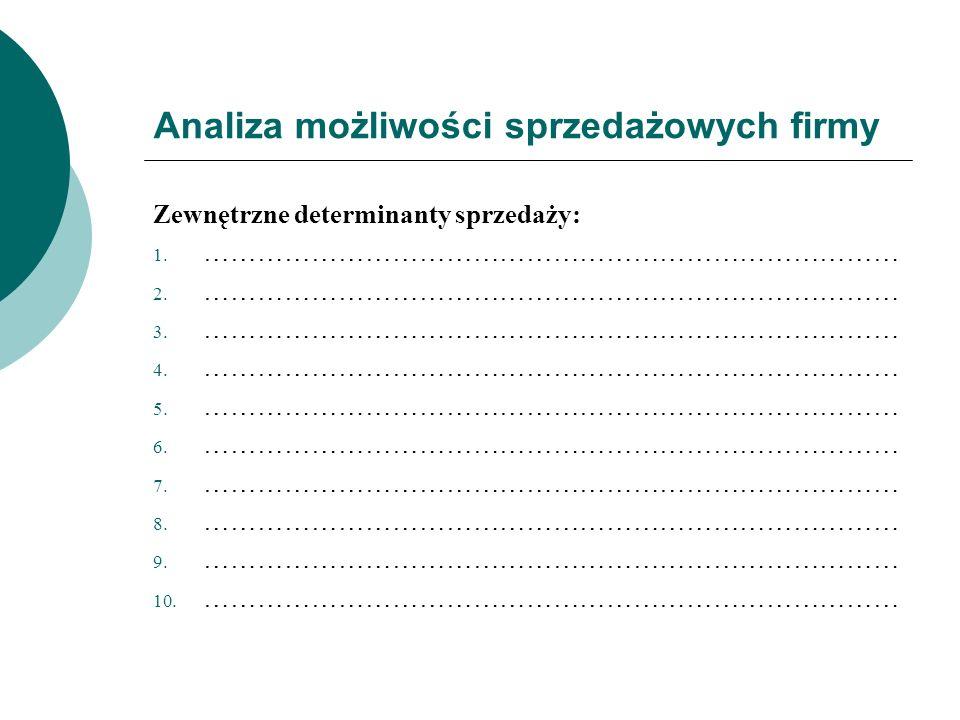 Analiza możliwości sprzedażowych firmy Lp.Metody redukcji kosztów sprzedaży i obsługi klienta Ocena wpływu (3)Wykonalność (4)Łączna ocena (3 x 4) 1 2 3 4 5 6 7 8 9 10