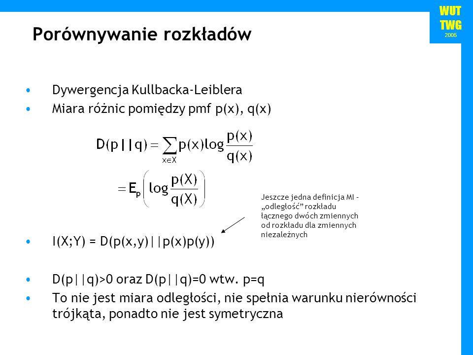 WUT TWG 2005 Wyrażenia regularne /regular expressions/ Są wszędzie emacs, vi, perl, python, grep, sed, awk,...