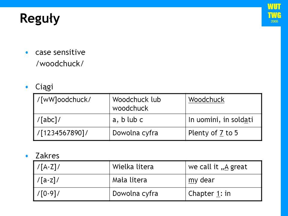 WUT TWG 2005 Reguły Dopełnienie Znaki opcjonalne Kleene * Zero lub więcej powtórzeń poprzedzającej sekwencji /[ab]*/ - aaaa, bbbb, abababbba, bbabaaab /[^A-Z] /Nie wielka literaWoodchuck /[e^]/e lub ^Look up ^ now /a^b/Ciąg a^bLook up a^b now /woodchucks?woodchuck lub woodchucks woodchuck /colou?r/color lub colourcolour