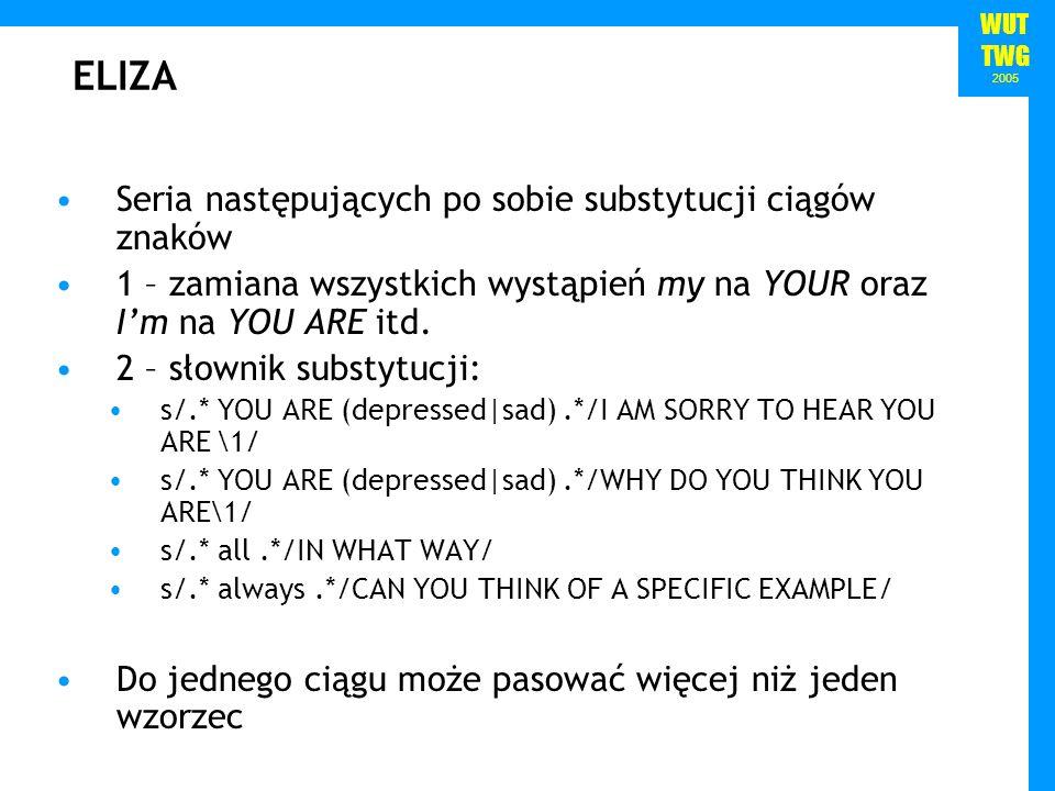 WUT TWG 2005 ELIZA Seria następujących po sobie substytucji ciągów znaków 1 – zamiana wszystkich wystąpień my na YOUR oraz Im na YOU ARE itd. 2 – słow