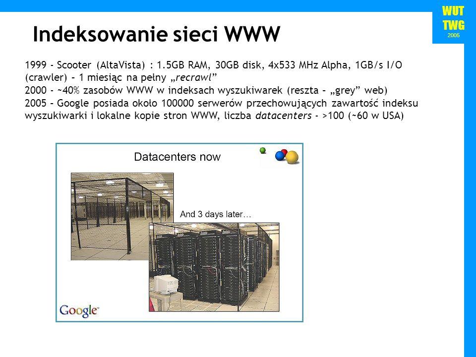 WUT TWG 2005 Indeksowanie sieci WWW 1999 - Scooter (AltaVista) : 1.5GB RAM, 30GB disk, 4x533 MHz Alpha, 1GB/s I/O (crawler) – 1 miesiąc na pełny recrawl 2000 - ~40% zasobów WWW w indeksach wyszukiwarek (reszta – grey web) 2005 – Google posiada około 100000 serwerów przechowujących zawartość indeksu wyszukiwarki i lokalne kopie stron WWW, liczba datacenters - >100 (~60 w USA)