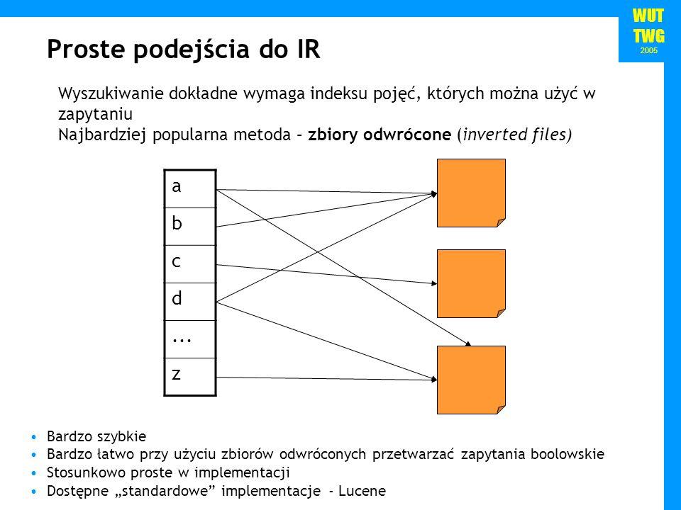 WUT TWG 2005 HITS Jakość stron WWW można różnie interpretować Algorytm HITS (Kleinberg, 1999) oparty o spostrzeżenie iż istnieją dwa rodzaje dobrych stron WWW authority (wskazywane przez wiele innych stron) hub (wskazują na wiele innych stron) dobra strona authority wskazywana jest przez dobre strony hub dobre strony hub wskazują na dobre strony authority rekurencja – także obliczenia iteracyjne słabo nadaje się do obliczeń dotyczących całej sieci WWW może być wykorzystany do analizy podgrafu tworzonego przez strony znajdujące się w wyniku zapytania rozszerzenia – BHITS, WBHITS, CLEVER, ARC itd.