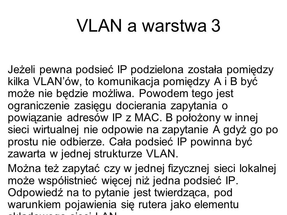 VLAN a warstwa 3 Jeżeli pewna podsieć IP podzielona została pomiędzy kilka VLANów, to komunikacja pomiędzy A i B być może nie będzie możliwa. Powodem