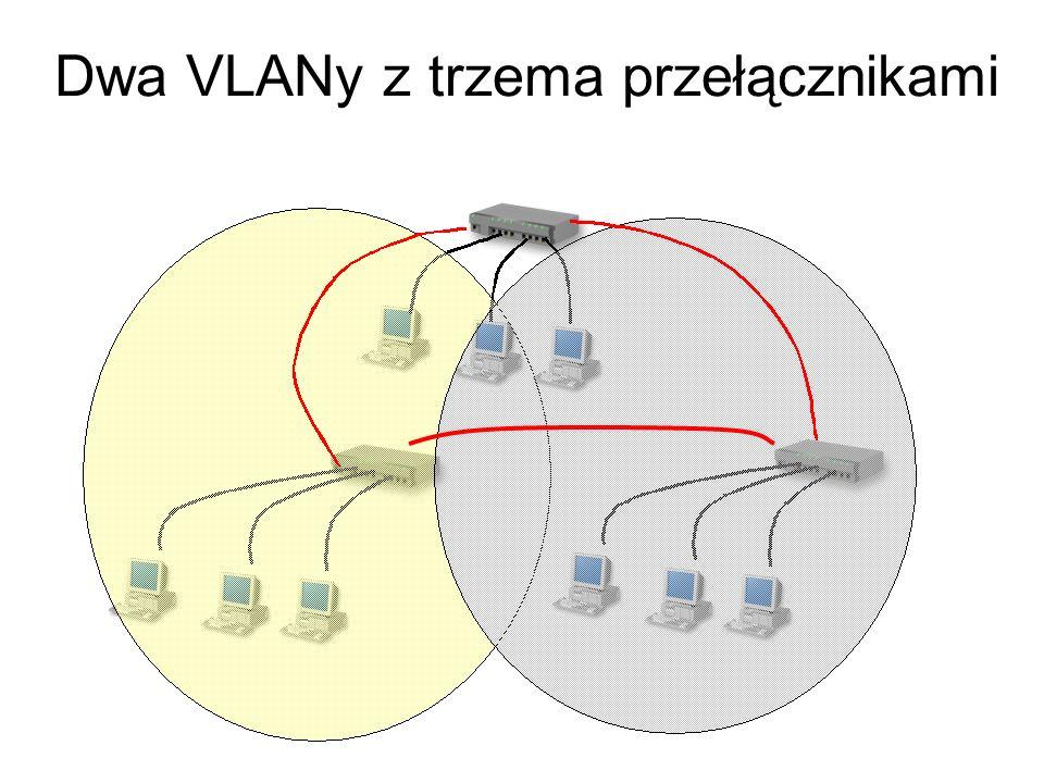 Dwa VLANy z trzema przełącznikami