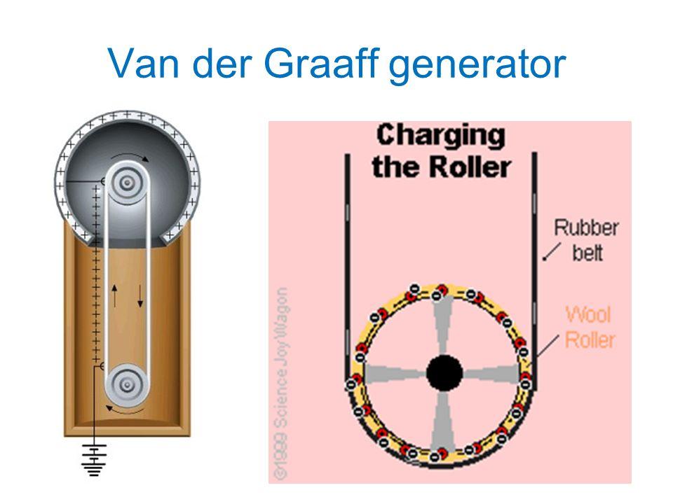 Zabawy z Van der Graaffem