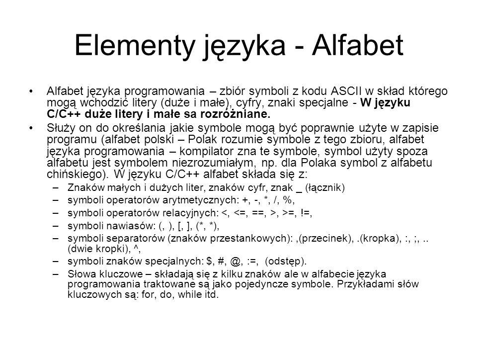 Elementy języka - Alfabet Alfabet języka programowania – zbiór symboli z kodu ASCII w skład którego mogą wchodzić litery (duże i małe), cyfry, znaki s