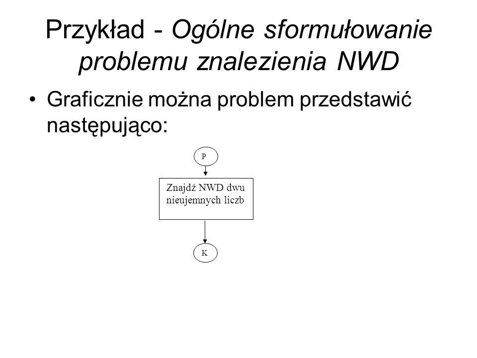 Przykład - Ogólne sformułowanie problemu znalezienia NWD Graficznie można problem przedstawić następująco: P Znajdź NWD dwu nieujemnych liczb K