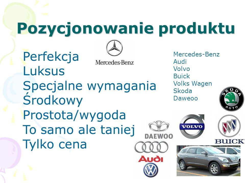 Pozycjonowanie produktu Perfekcja Luksus Specjalne wymagania Środkowy Prostota/wygoda To samo ale taniej Tylko cena Mercedes-Benz Audi Volvo Buick Vol