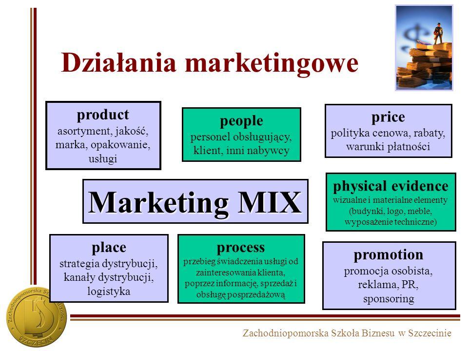 Zachodniopomorska Szkoła Biznesu w Szczecinie Działania marketingowe Marketing MIX product asortyment, jakość, marka, opakowanie, usługi price polityk