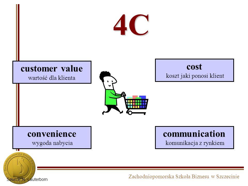 Zachodniopomorska Szkoła Biznesu w Szczecinie 4C customer value wartość dla klienta cost koszt jaki ponosi klient convenience wygoda nabycia communica