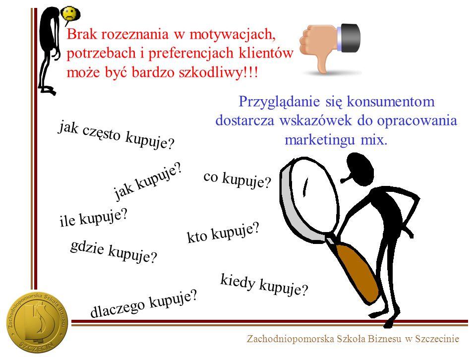 Zachodniopomorska Szkoła Biznesu w Szczecinie Brak rozeznania w motywacjach, potrzebach i preferencjach klientów może być bardzo szkodliwy!!! Przygląd