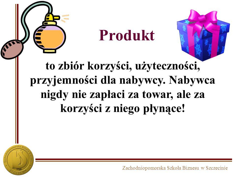 Zachodniopomorska Szkoła Biznesu w Szczecinie Produkt to zbiór korzyści, użyteczności, przyjemności dla nabywcy. Nabywca nigdy nie zapłaci za towar, a