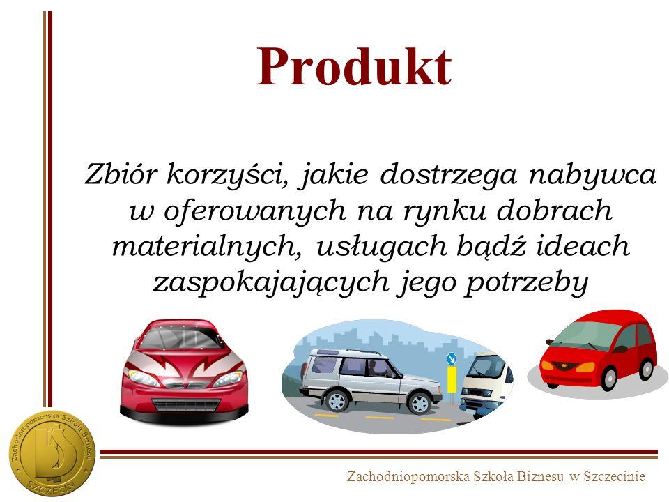 Zachodniopomorska Szkoła Biznesu w Szczecinie Produkt Zbiór korzyści, jakie dostrzega nabywca w oferowanych na rynku dobrach materialnych, usługach bą