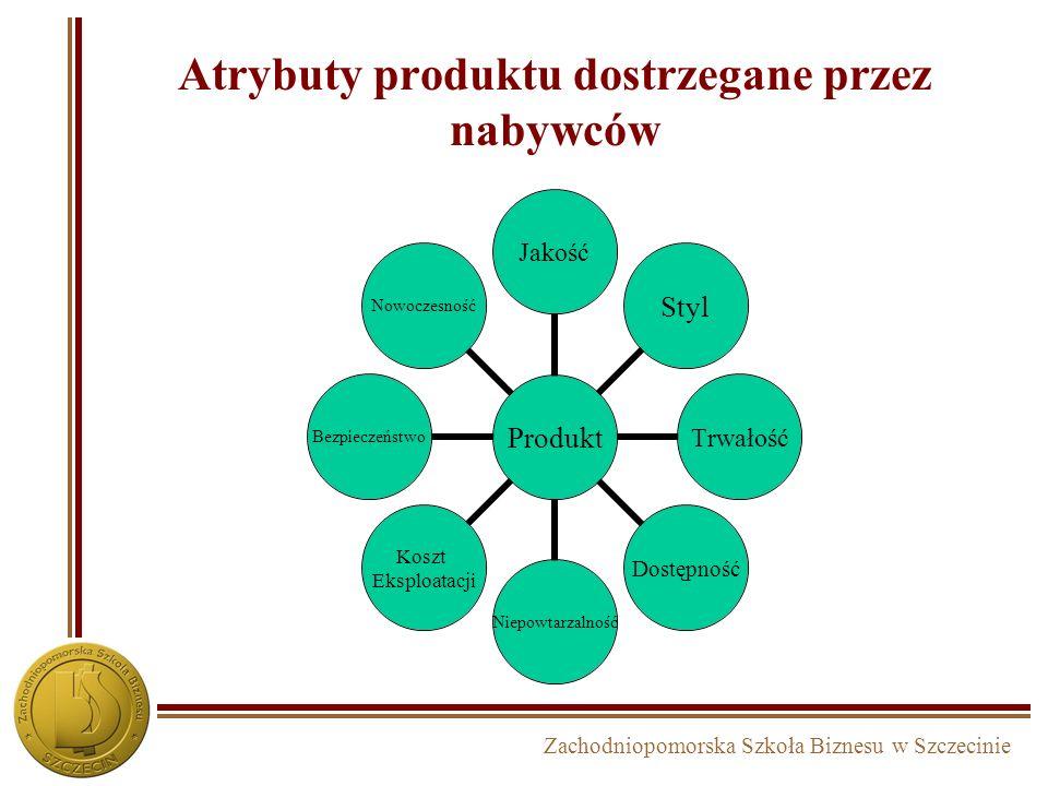 Zachodniopomorska Szkoła Biznesu w Szczecinie Atrybuty produktu dostrzegane przez nabywców Produkt JakośćStylTrwałośćDostępnośćNiepowtarzalność Koszt