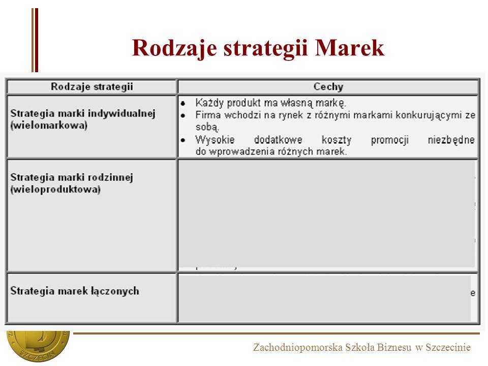 Zachodniopomorska Szkoła Biznesu w Szczecinie Rodzaje strategii Marek