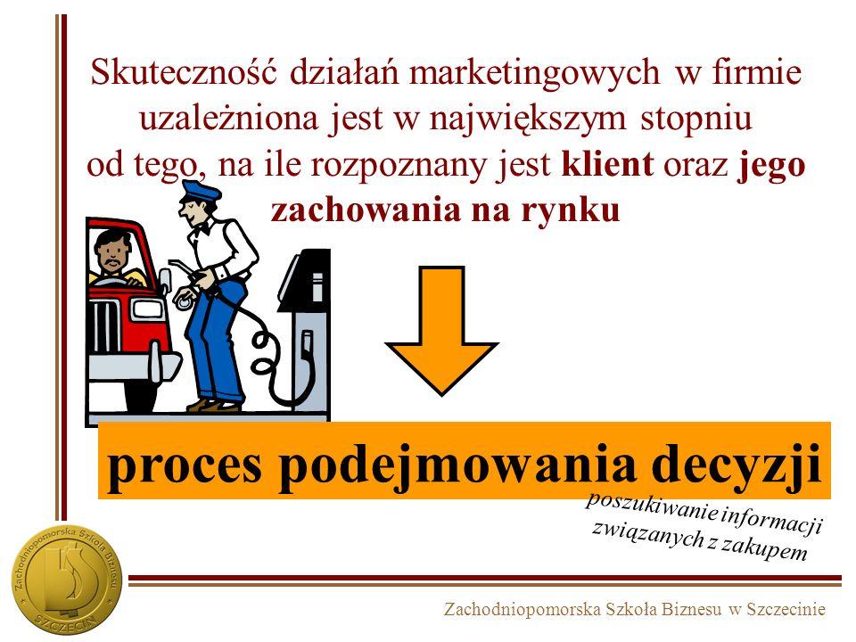 Zachodniopomorska Szkoła Biznesu w Szczecinie Skuteczność działań marketingowych w firmie uzależniona jest w największym stopniu od tego, na ile rozpo