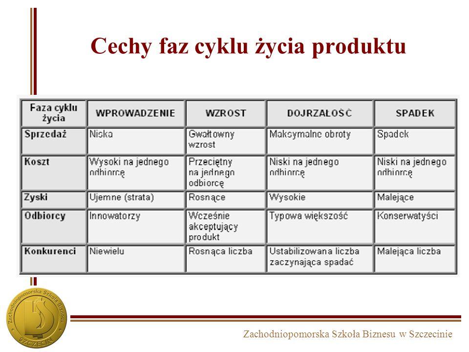Zachodniopomorska Szkoła Biznesu w Szczecinie Cechy faz cyklu życia produktu
