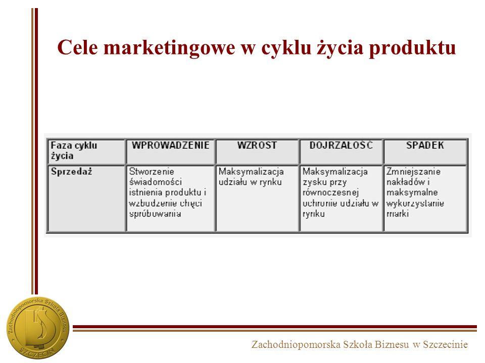Zachodniopomorska Szkoła Biznesu w Szczecinie Cele marketingowe w cyklu życia produktu
