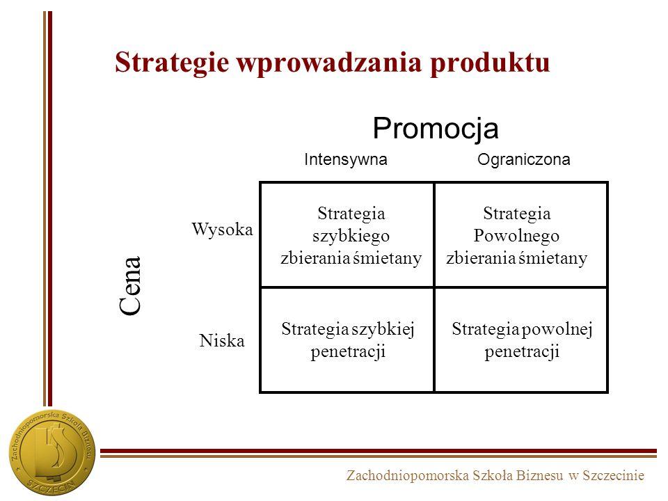 Zachodniopomorska Szkoła Biznesu w Szczecinie Strategie wprowadzania produktu Strategia szybkiego zbierania śmietany Strategia szybkiej penetracji Wys