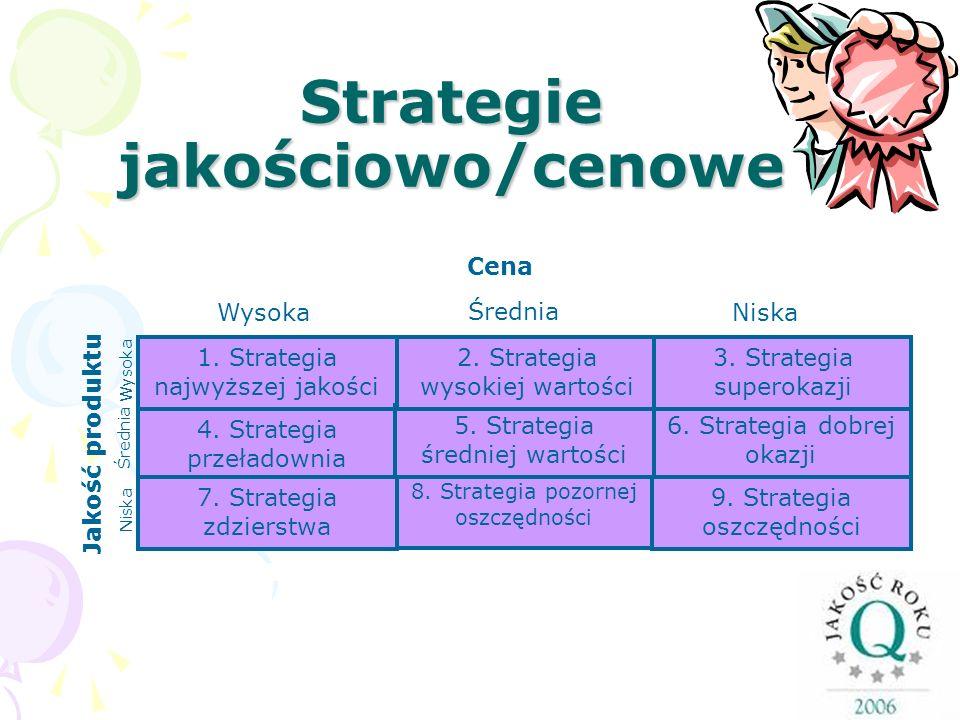 Strategie jakościowo/cenowe 1. Strategia najwyższej jakości 4. Strategia przeładownia 8. Strategia pozornej oszczędności 9. Strategia oszczędności 7.
