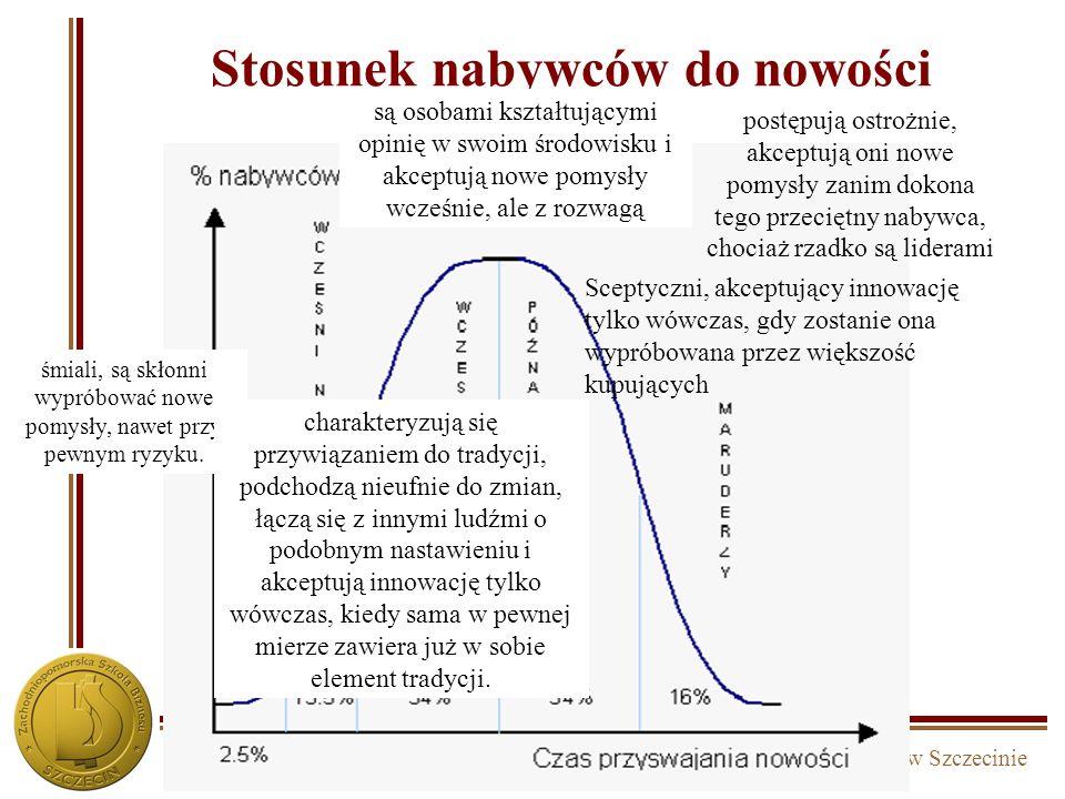 Zachodniopomorska Szkoła Biznesu w Szczecinie Stosunek nabywców do nowości śmiali, są skłonni wypróbować nowe pomysły, nawet przy pewnym ryzyku. są os