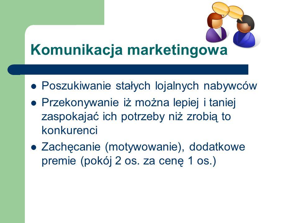 Komunikacja marketingowa Poszukiwanie stałych lojalnych nabywców Przekonywanie iż można lepiej i taniej zaspokajać ich potrzeby niż zrobią to konkuren
