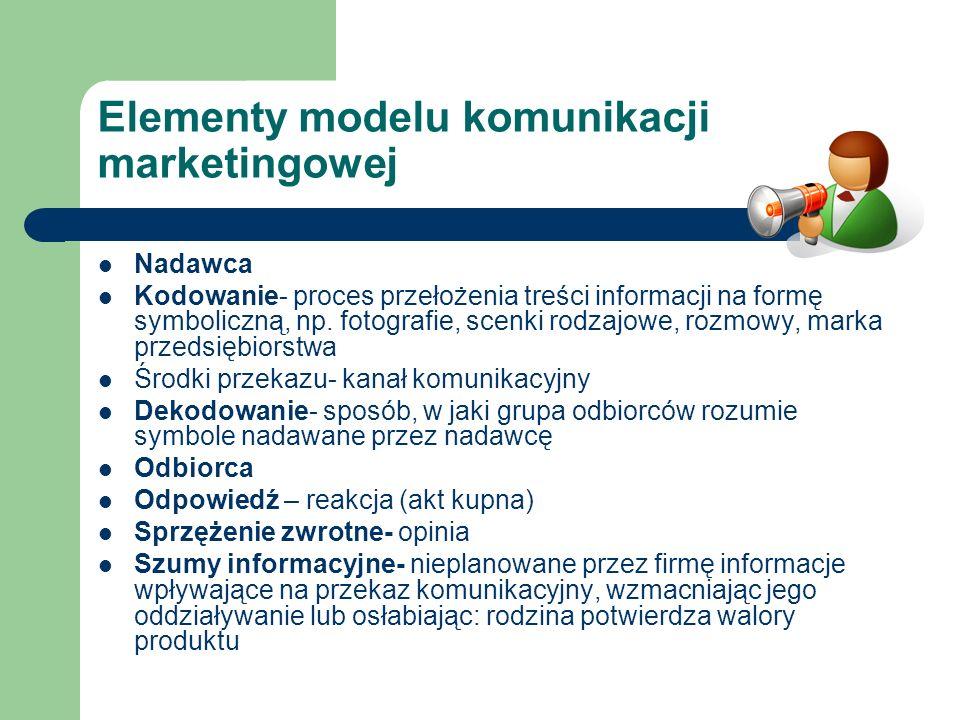 Elementy modelu komunikacji marketingowej Nadawca Kodowanie- proces przełożenia treści informacji na formę symboliczną, np. fotografie, scenki rodzajo