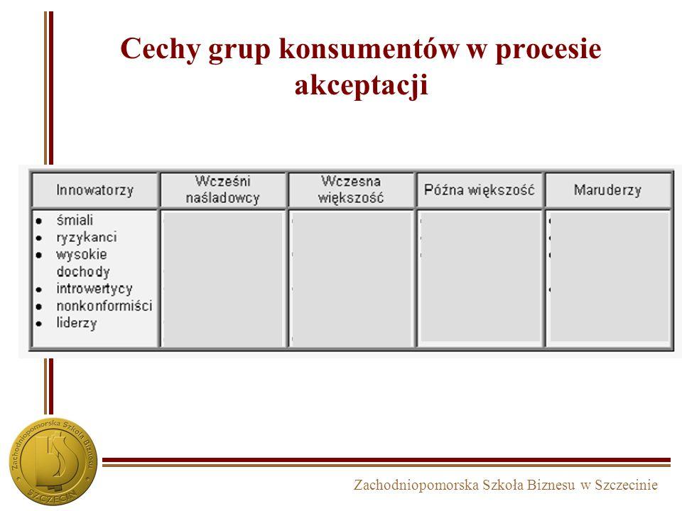 Zachodniopomorska Szkoła Biznesu w Szczecinie Cechy grup konsumentów w procesie akceptacji