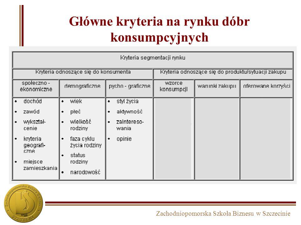 Zachodniopomorska Szkoła Biznesu w Szczecinie Główne kryteria na rynku dóbr konsumpcyjnych