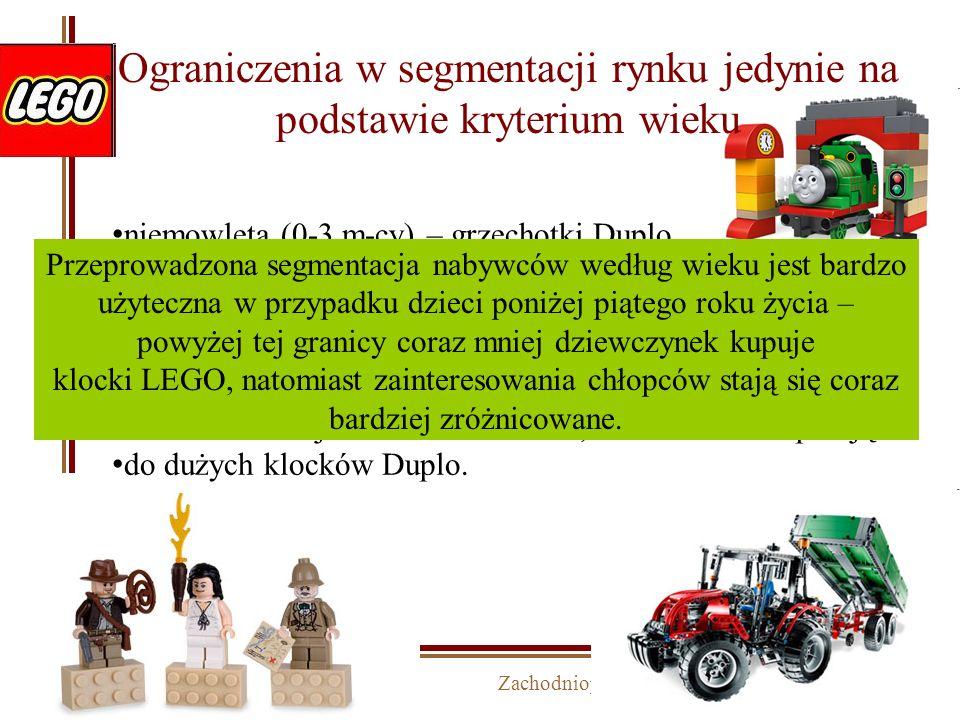 Zachodniopomorska Szkoła Biznesu w Szczecinie Ograniczenia w segmentacji rynku jedynie na podstawie kryterium wieku niemowlęta (0-3 m-cy) – grzechotki