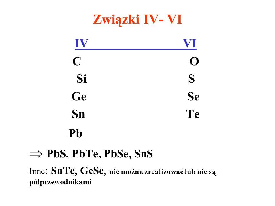 IV VI C O Si S Ge Se Sn Te Pb PbS, PbTe, PbSe, SnS Inne : SnTe, GeSe, nie można zrealizować lub nie są półprzewodnikami Związki IV- VI