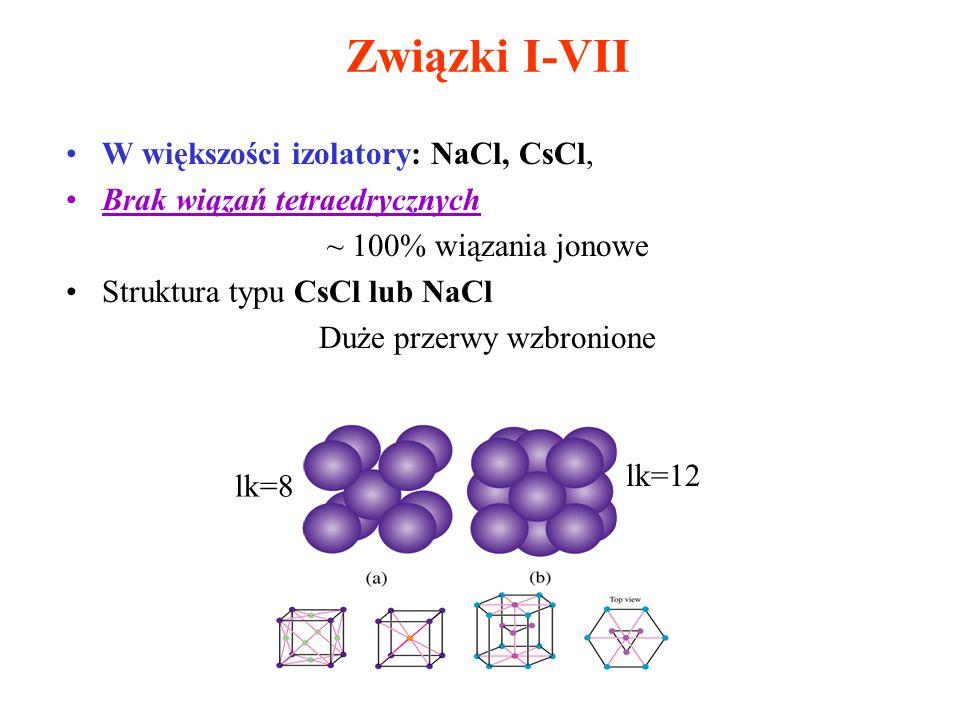 W większości izolatory: NaCl, CsCl, Brak wiązań tetraedrycznych ~ 100% wiązania jonowe Struktura typu CsCl lub NaCl Duże przerwy wzbronione lk=12 Zwią