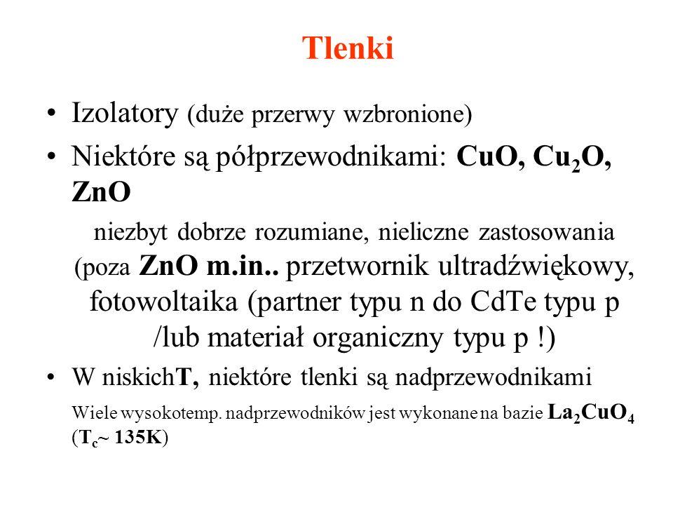 Tlenki Izolatory (duże przerwy wzbronione) Niektóre są półprzewodnikami: CuO, Cu 2 O, ZnO niezbyt dobrze rozumiane, nieliczne zastosowania (poza ZnO m