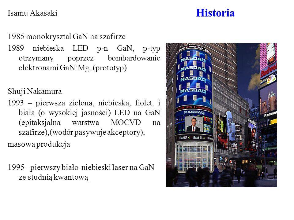 Historia Isamu Akasaki 1985 monokryształ GaN na szafirze 1989 niebieska LED p-n GaN, p-typ otrzymany poprzez bombardowanie elektronami GaN:Mg, (protot