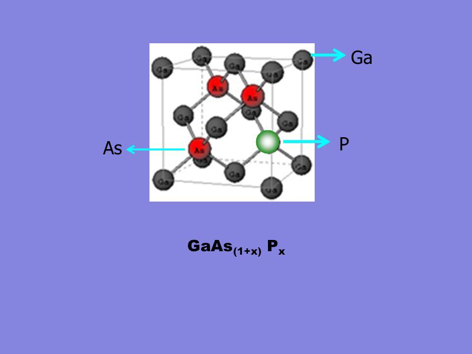 Ga P As GaAs (1+x) P x