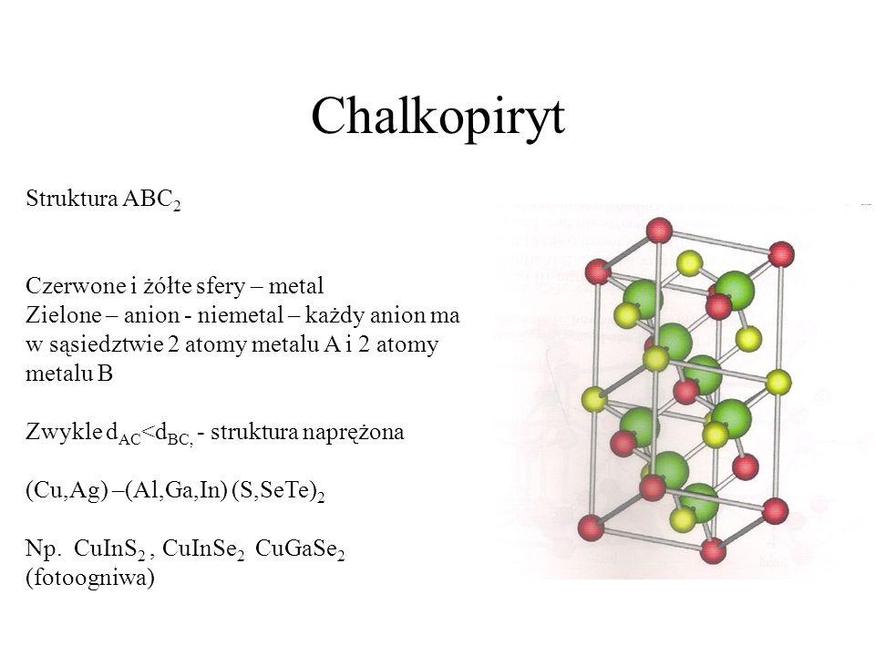 Chalkopiryt Struktura ABC 2 Czerwone i żółte sfery – metal Zielone – anion - niemetal – każdy anion ma w sąsiedztwie 2 atomy metalu A i 2 atomy metalu