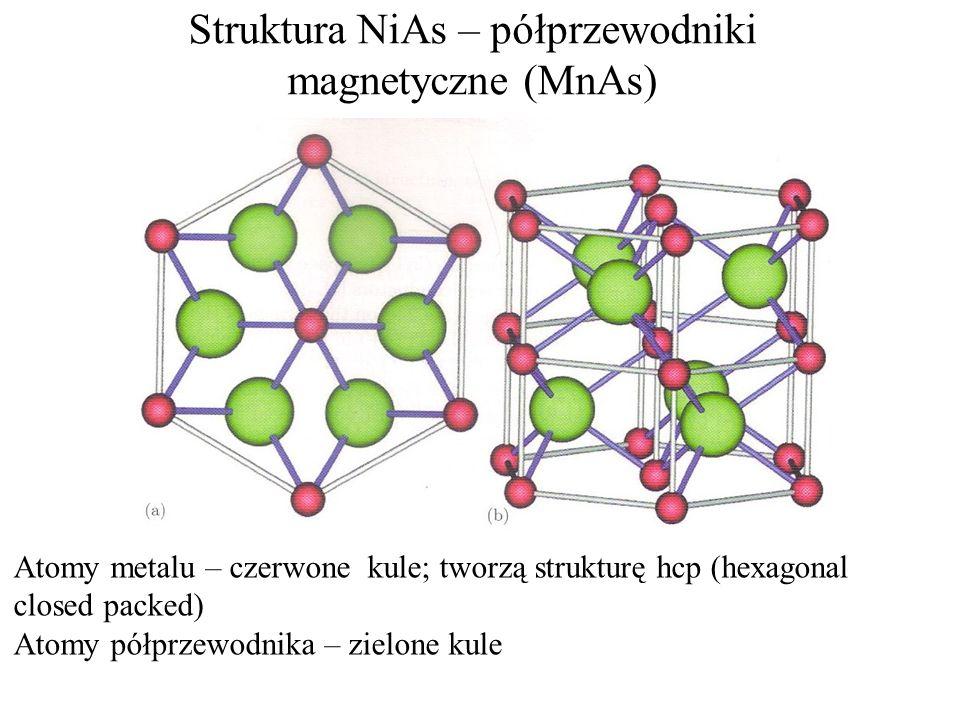 Struktura NiAs – półprzewodniki magnetyczne (MnAs) Atomy metalu – czerwone kule; tworzą strukturę hcp (hexagonal closed packed) Atomy półprzewodnika –
