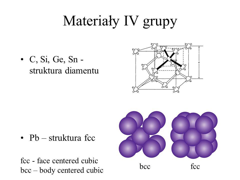 Materiały IV grupy C, Si, Ge, Sn - struktura diamentu Pb – struktura fcc bcc fcc fcc - face centered cubic bcc – body centered cubic