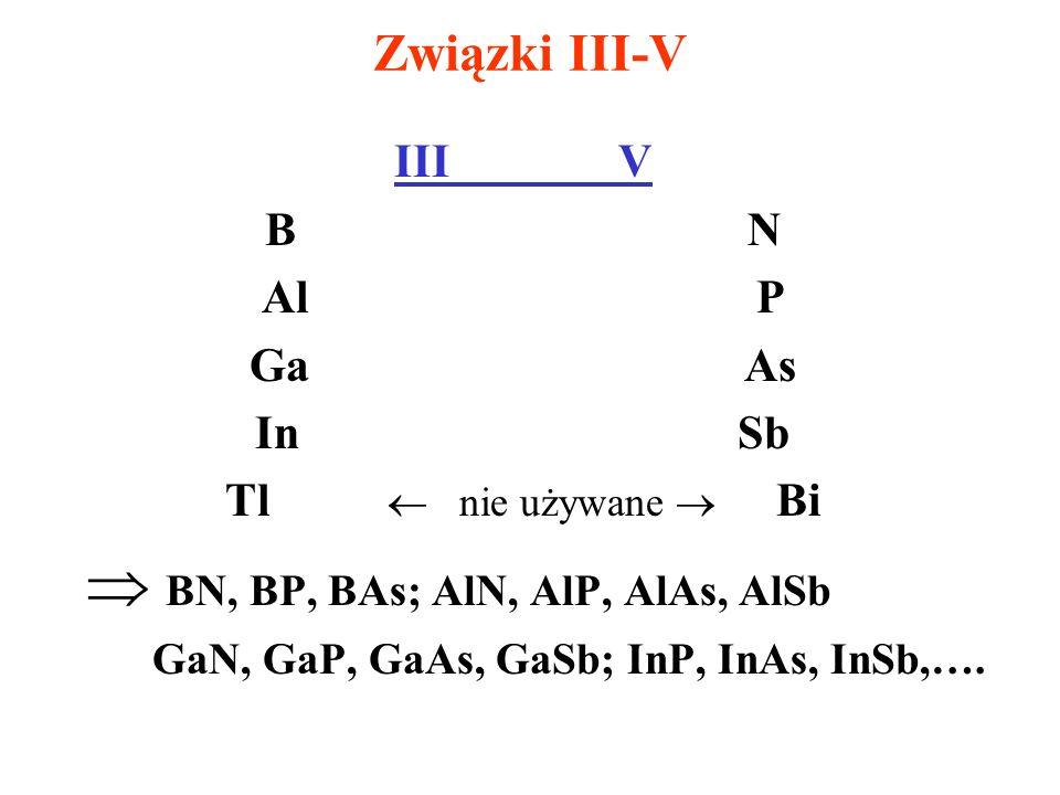 Związki III-V III V B N Al P Ga As In Sb Tl nie używane Bi BN, BP, BAs; AlN, AlP, AlAs, AlSb GaN, GaP, GaAs, GaSb; InP, InAs, InSb,….