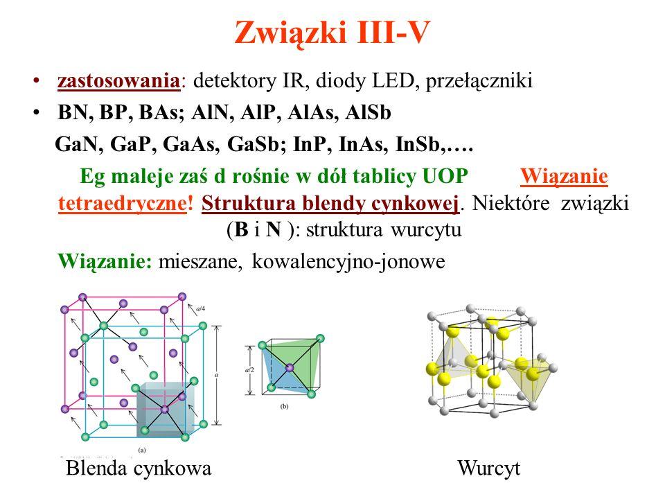 Związki III-V zastosowania: detektory IR, diody LED, przełączniki BN, BP, BAs; AlN, AlP, AlAs, AlSb GaN, GaP, GaAs, GaSb; InP, InAs, InSb,…. Eg maleje