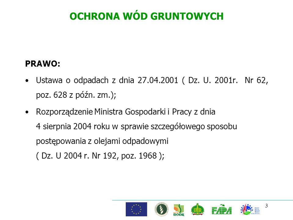 3 OCHRONA WÓD GRUNTOWYCH PRAWO: Ustawa o odpadach z dnia 27.04.2001 ( Dz. U. 2001r. Nr 62, poz. 628 z późn. zm.); Rozporządzenie Ministra Gospodarki i