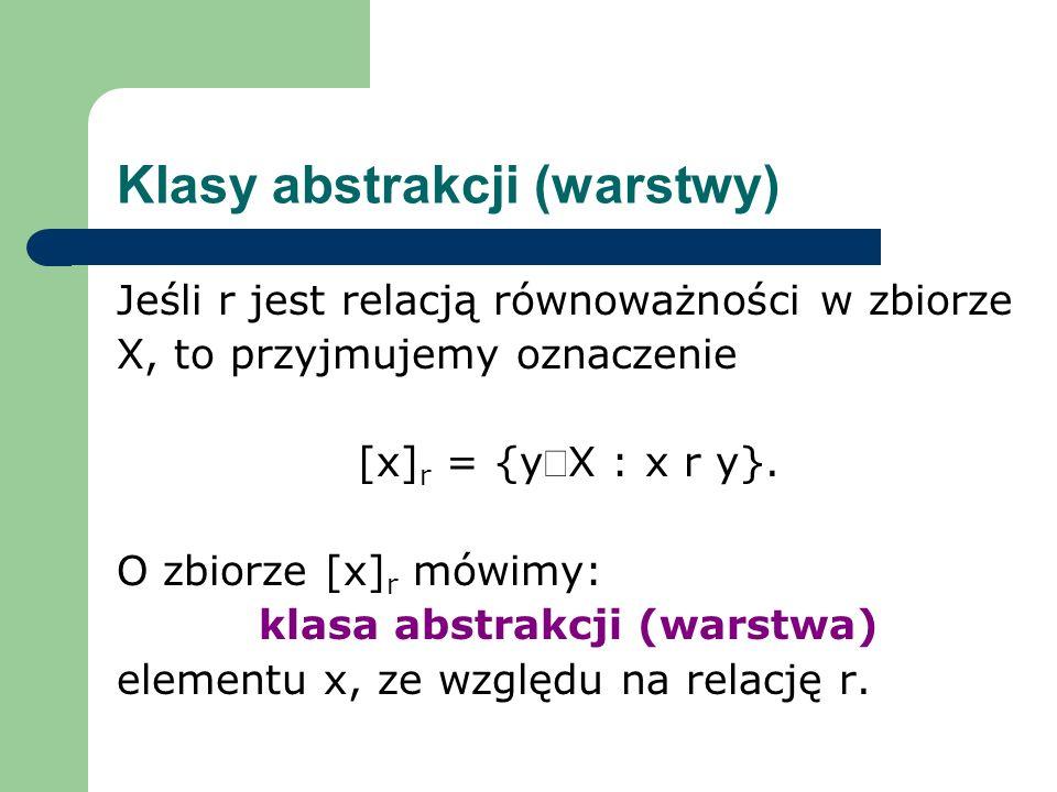 Klasy abstrakcji (warstwy) Jeśli r jest relacją równoważności w zbiorze X, to przyjmujemy oznaczenie [x] r = {yX : x r y}. O zbiorze [x] r mówimy: kla