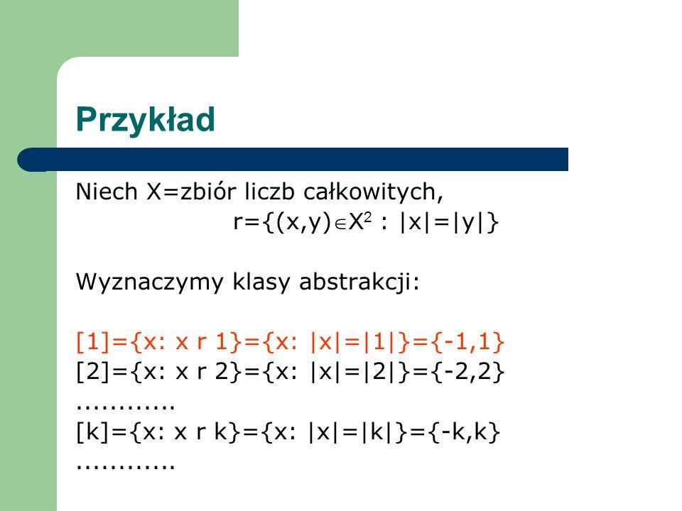 Przykład Niech X=zbiór liczb całkowitych, r={(x,y) X 2 : |x|=|y|} Wyznaczymy klasy abstrakcji: [1]={x: x r 1}={x: |x|=|1|}={-1,1} [2]={x: x r 2}={x: |