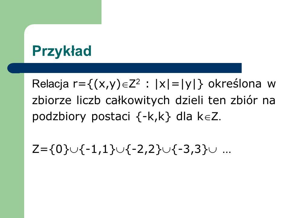 Przykład Relacja r={(x,y) Z 2 : |x|=|y|} określona w zbiorze liczb całkowitych dzieli ten zbiór na podzbiory postaci {-k,k} dla k Z. Z={0}{-1,1}{-2,2}