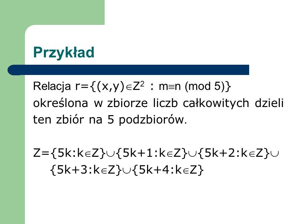 Przykład Relacja r={(x,y) Z 2 : m n (mod 5) } określona w zbiorze liczb całkowitych dzieli ten zbiór na 5 podzbiorów. Z={5k:k Z }{5k+1:k Z }{5k+2:k Z