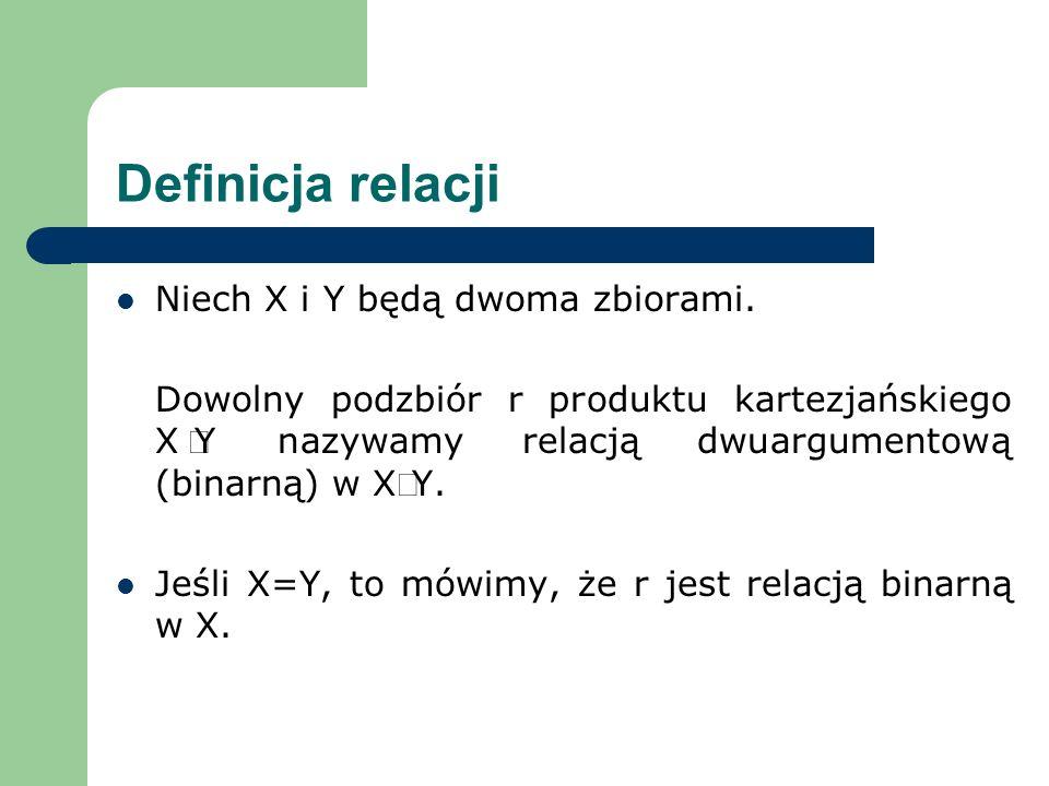 Definicja relacji Niech X i Y będą dwoma zbiorami. Dowolny podzbiór r produktu kartezjańskiego XY nazywamy relacją dwuargumentową (binarną) w XY. Jeśl