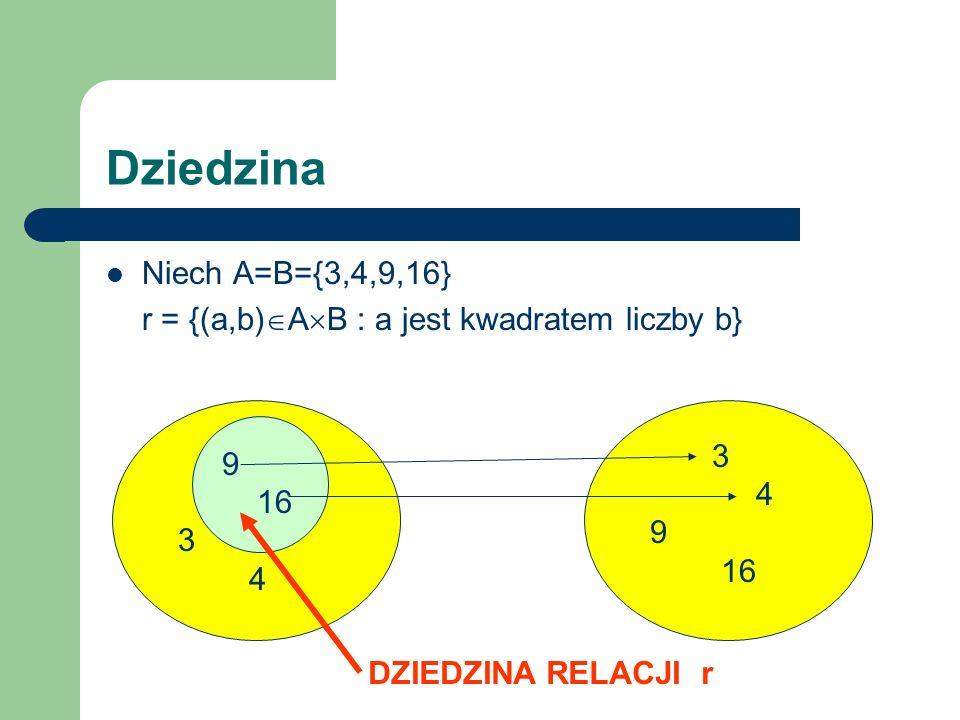 Przeciwdziedzina Przeciwdziedziną relacji rXY nazywamy zbiór D*(r) tych yY, dla których istnieje xX, takie że (x,y)r: D*(r)={yY : istnieje xX dla którego (x,y)r}.