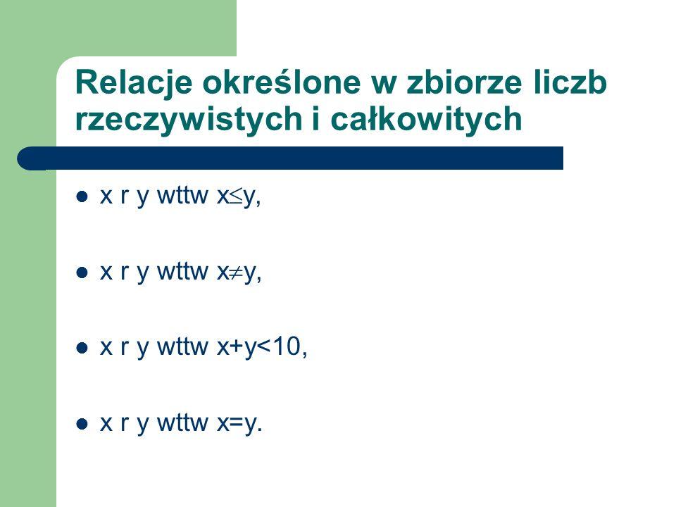 Relacje określone w zbiorze liczb rzeczywistych i całkowitych x r y wttw x y, x r y wttw x+y<10, x r y wttw x=y.