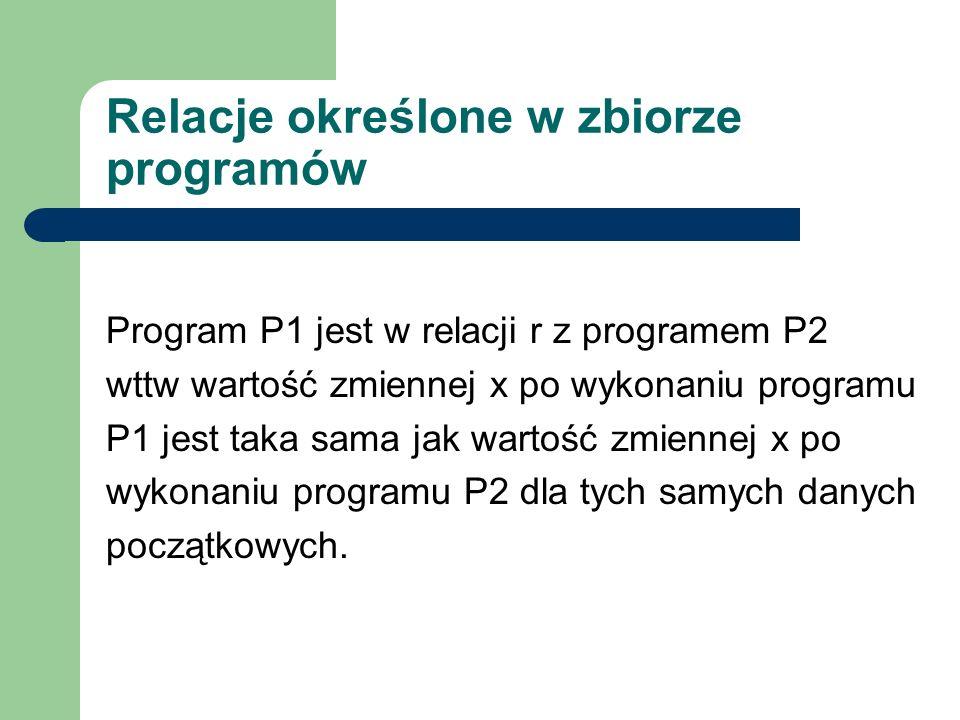 Relacje określone w zbiorze programów Program P1 jest w relacji r z programem P2 wttw wartość zmiennej x po wykonaniu programu P1 jest taka sama jak w