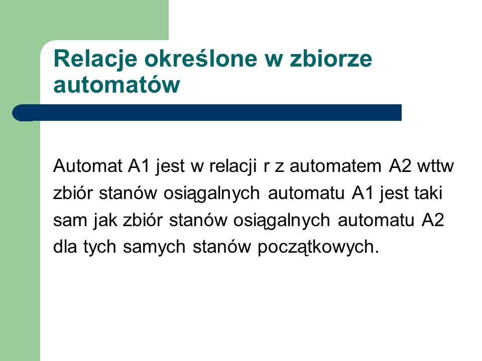 Relacje określone w zbiorze automatów Automat A1 jest w relacji r z automatem A2 wttw zbiór stanów osiągalnych automatu A1 jest taki sam jak zbiór sta